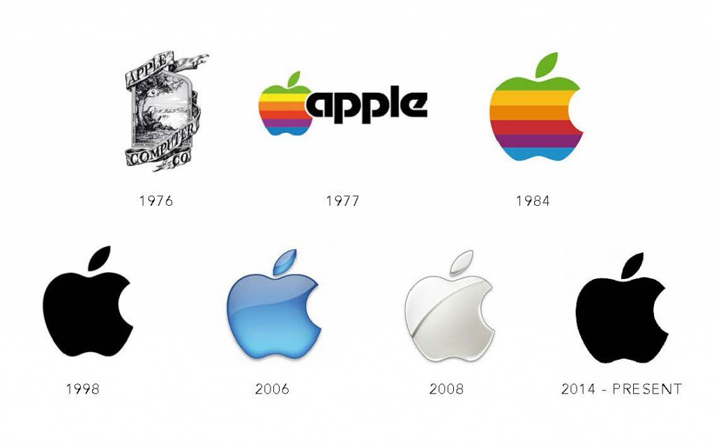 Apple-logo-evolution-1024x638